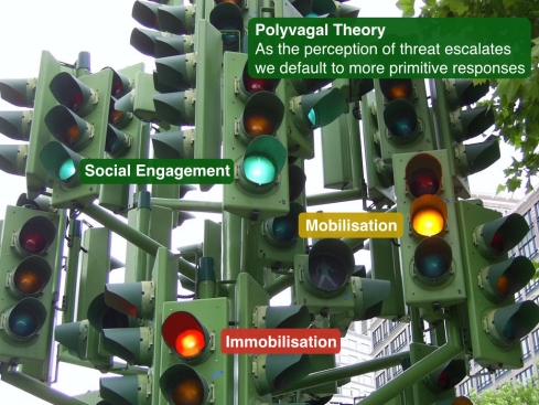 Social Engagement Traffic Lights v1